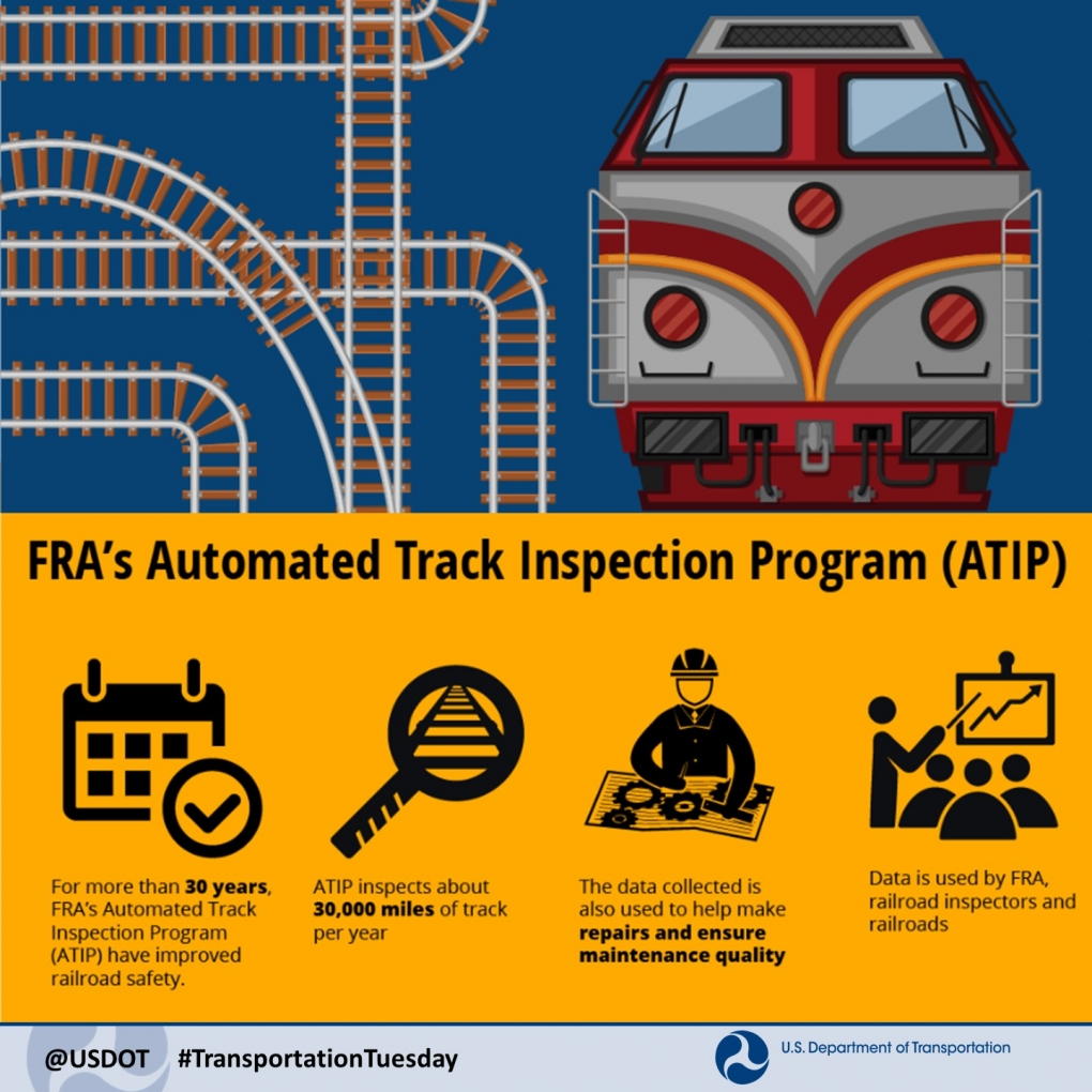 Federal Railroad Administration Automated Track Inspection Program
